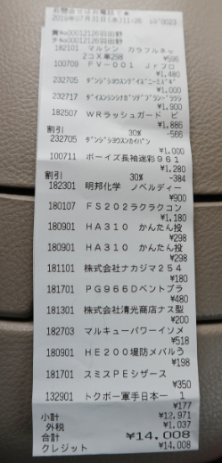 Total cost of our beach equipment for Sasagawa Nagare Beach Japan.