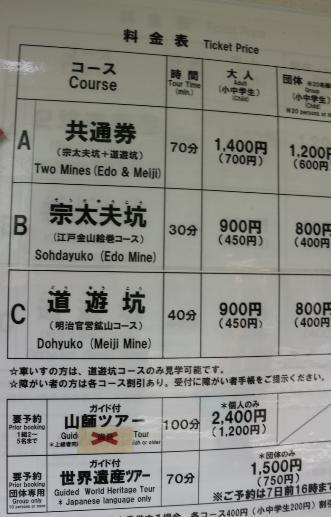 Entrance fee of Sado GOld Mine